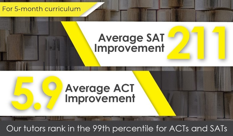 SAT and ACT score improvements